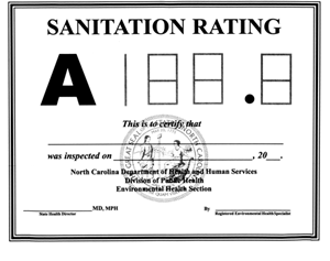 Sanitation Rating